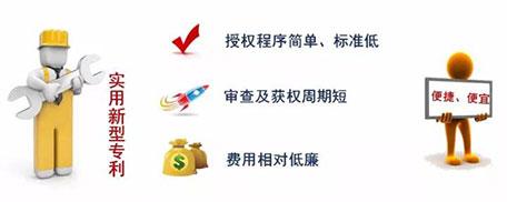 """实用新型专利""""四两拨千斤"""""""