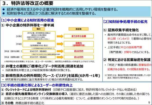 日本《专利代理人法》的部分修订