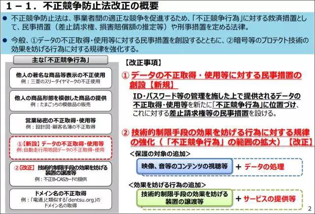 日本《不正当竞争防止法》的部分修订