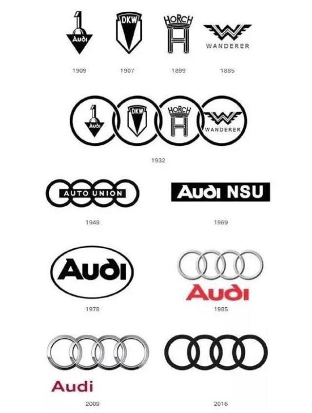 奥迪的品牌logo换代史